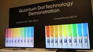 Samsung Announced an Imminent Transition from LCD Display Panels to Quantum-Dot display system